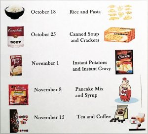 This is a chart of dates and food for each date for the City Rescue Mission food drive for Thanksgiving 2020.